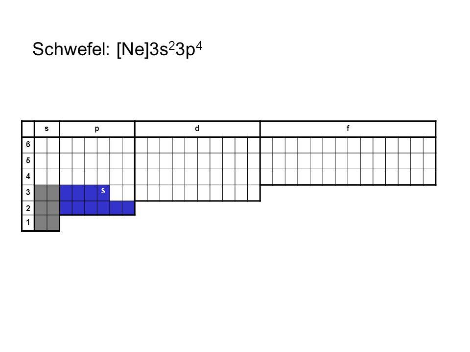 Schwefel: [Ne]3s23p4 s p d f 6 5 4 3 S 2 1